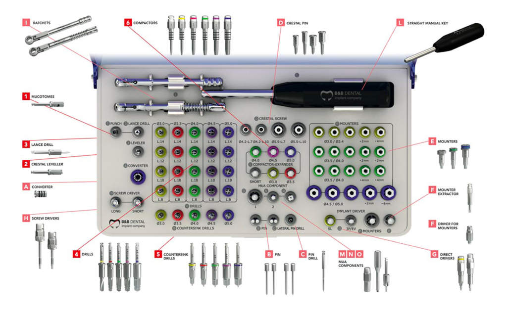 chirurgia guidata in implantologia-99