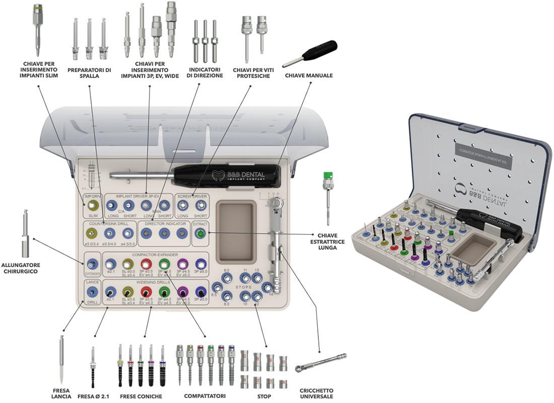 kit implantologia-85