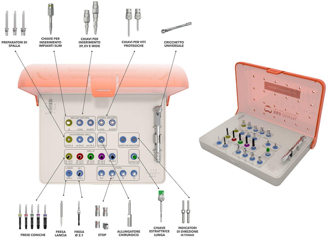 kit implantologia